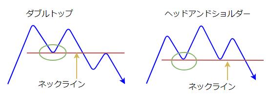 ネックラインの図